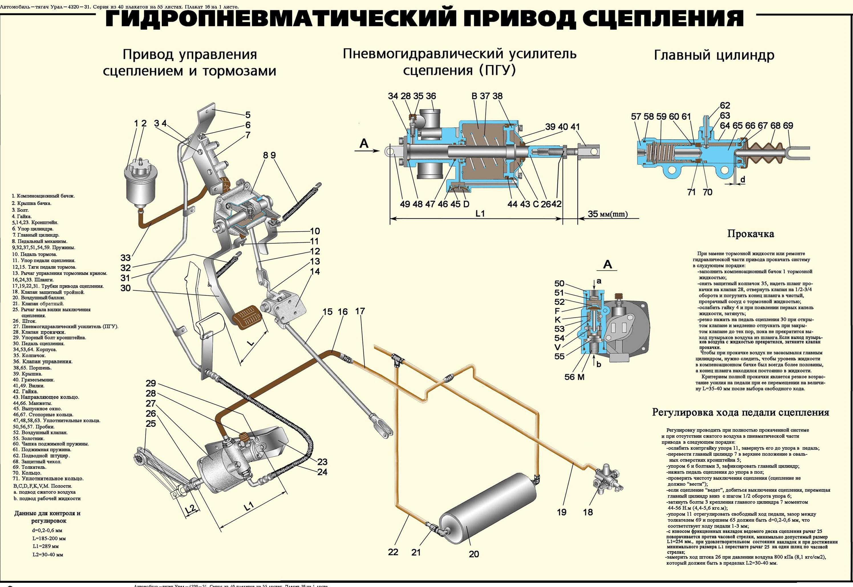 схема установки ямз 238 на камаз