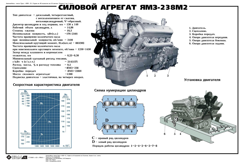 Схемы моторов грузовика